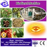 Environmental protection benefits of biodiesel with low price